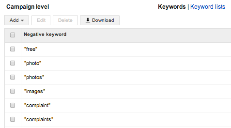 Adding Negative Keyword To Improve Your Campaign