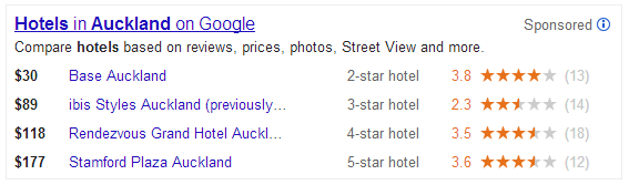 adwords-hotels