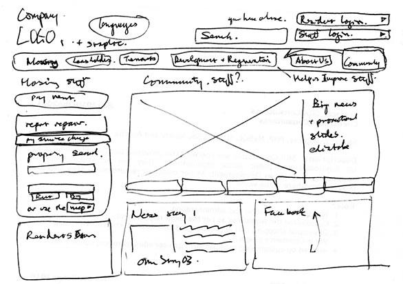 Online Sketch Design Tool