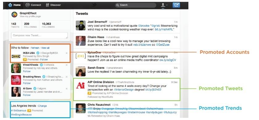 twitter-remarketing-ads