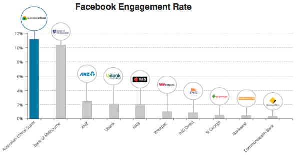 ae-facebook-engagement
