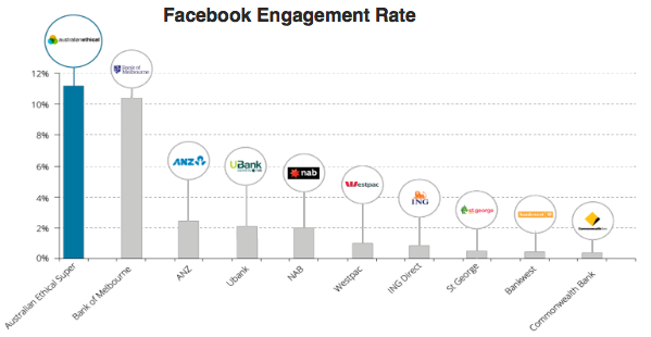 ae-facebook-engagement