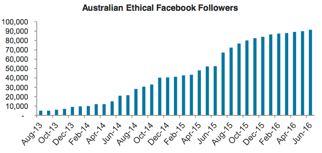 ae-facebook-followers