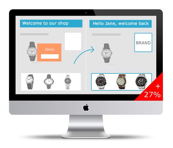 ecommerce-site-personalization